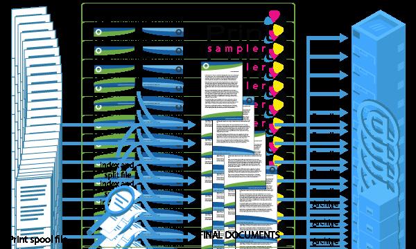 Print Sampler Workflow